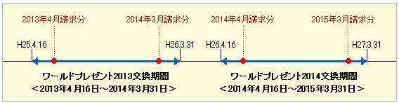 2015y03m05d_201447430