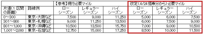 2015y02m24d_080108239