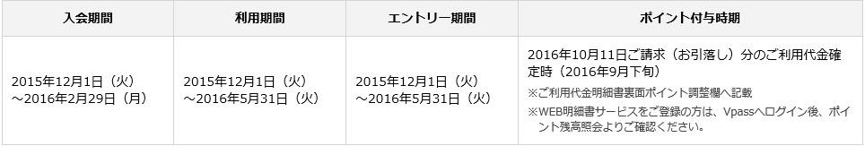 2015y12m02d_165726123